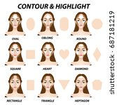 how to contour and highlight... | Shutterstock .eps vector #687181219