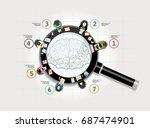 flat design illustration... | Shutterstock .eps vector #687474901
