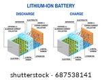 li ion battery diagram. vector... | Shutterstock .eps vector #687538141
