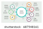 business hierarchy infographic. ... | Shutterstock .eps vector #687548161