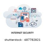 modern flat thin line design... | Shutterstock .eps vector #687782821