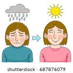 depressed woman becoming happy... | Shutterstock . vector #687876079