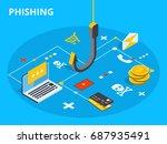 phishing via internet isometric ... | Shutterstock .eps vector #687935491