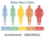 body mass index vector... | Shutterstock .eps vector #688185661