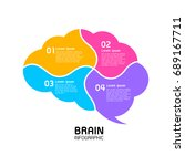 info graphics brain design... | Shutterstock .eps vector #689167711