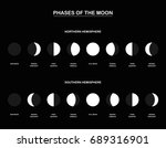 lunar phases   chart with the... | Shutterstock .eps vector #689316901