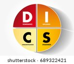 disc  dominance  influence ... | Shutterstock .eps vector #689322421