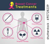 breast cancer treatment vector... | Shutterstock .eps vector #690728239