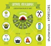 camping infographic banner... | Shutterstock . vector #690851281