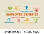 employee benefits. concept with ... | Shutterstock .eps vector #691024027