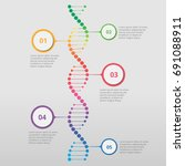 Abstract Infographic Dna  Can...