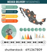 mexico transportation and...   Shutterstock .eps vector #691367809