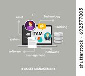 it asset management or itam... | Shutterstock .eps vector #692577805