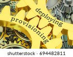 Deploying Provisioning Concept...