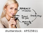 Businesswoman drawing product lifecycle diagram - stock photo