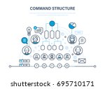 command structure concept.... | Shutterstock .eps vector #695710171