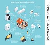 smart home internet of things... | Shutterstock .eps vector #695875684
