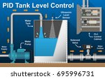 pid plc tank industry boiler... | Shutterstock .eps vector #695996731