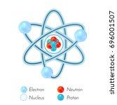 atom. electron  nucleus ... | Shutterstock .eps vector #696001507