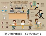 coffee shop infographic element.... | Shutterstock .eps vector #697046041