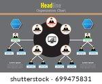 organization chart template | Shutterstock .eps vector #699475831