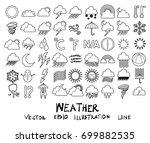 vector illustration set of... | Shutterstock .eps vector #699882535