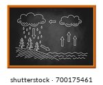 water cycle drawing on... | Shutterstock .eps vector #700175461