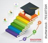 books step education timeline.... | Shutterstock .eps vector #701107264