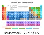 chemical periodic table of... | Shutterstock .eps vector #702145477
