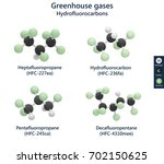 Greenhouse Gases. Molecules Of...