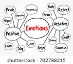 human emotion mind map ... | Shutterstock .eps vector #702788215