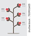 vertical timeline infographics. ... | Shutterstock .eps vector #703901605