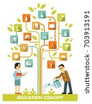 education concept tree of... | Shutterstock .eps vector #703913191