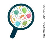 Bacterial Microorganism In...