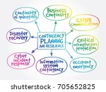contingency planning and... | Shutterstock .eps vector #705652825