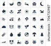 vector illustration set of... | Shutterstock .eps vector #706732987