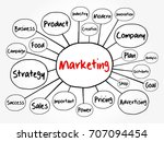 marketing strategy and core... | Shutterstock .eps vector #707094454
