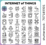 iot   internet of things...