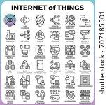 iot   internet of things...