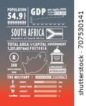south africa infographic  ... | Shutterstock .eps vector #707530141