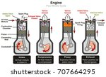 engine four stroke cycle... | Shutterstock .eps vector #707664295