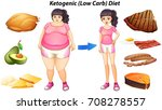 diagram for ketogenic diet with ... | Shutterstock .eps vector #708278557