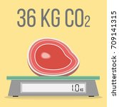 meat production of 1 kilogram