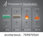 4 processes in gasification... | Shutterstock .eps vector #709870564