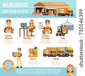 warehouse and merchandise...   Shutterstock .eps vector #710146399