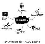 brainstorm icons set for...   Shutterstock . vector #710215045