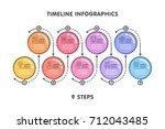 modern 9 steps timeline... | Shutterstock .eps vector #712043485