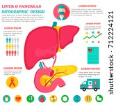 infographic poster with liver... | Shutterstock .eps vector #712224121