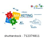 marketing creative puzzle... | Shutterstock .eps vector #712374811