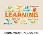 learning. concept with icons... | Shutterstock .eps vector #712729441